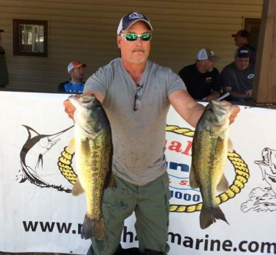 Tournament Results Wateree Open April 21, 2018