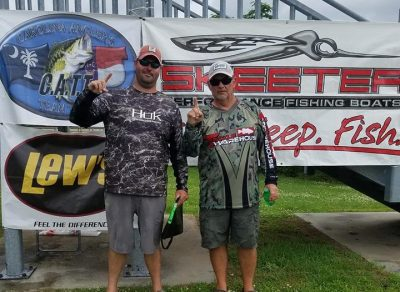 Tournament Results East Roanoke River May 19, 2018