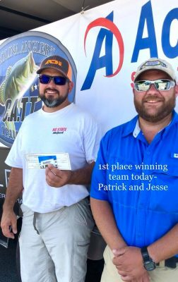 Tournament Results Hickory July 21, 2018