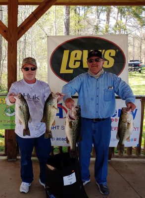 Tournament Results Yadkin Tuckertown, NC April 6, 2019 Steve Sink & Tony Foster Weigh In 19.92 lbs! BF 6.71 lbs!