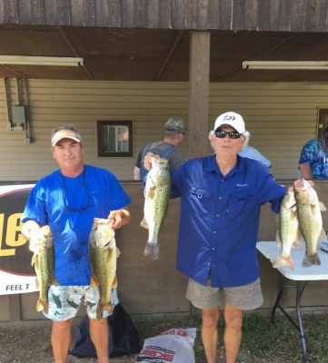 Tournament Results Lake Wateree, SC June 15, 2019 Jimmy MacFarland & Calvin Griggs  Blow Away the Field! 18.68 lbs! Academy BF 6.19 lbs!