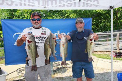 2019 CATT Academy Championship Kerr Lake NC, June 1-2, 2019