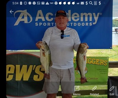 Tournament Results Yadkin High Rock Lake, NC Aug 17, 2019 Robbie Walser Took the Win This Past Saturday With 5 Bass Weighing 23.60 lbs & Weighed in the 2nd BF at 7.32 lbs! Robbie Collected $1,118.00