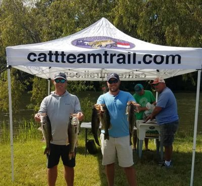 Tournament Results Cooper River, SC Sept 21, 2019