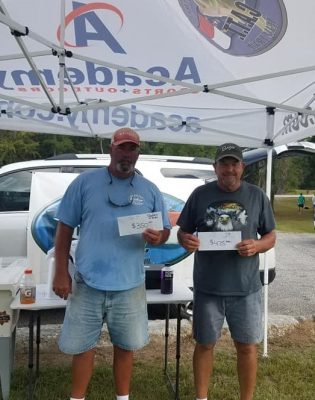 Tournament Results Cooper River, SC Oct 26, 2019