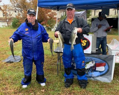 Tournament Results Lake Wylie, SC Nov 23, 2019
