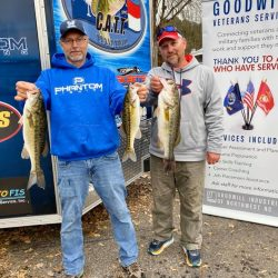 Tournament Results Lake Norman, NC Fall Final Nov 30, 2019