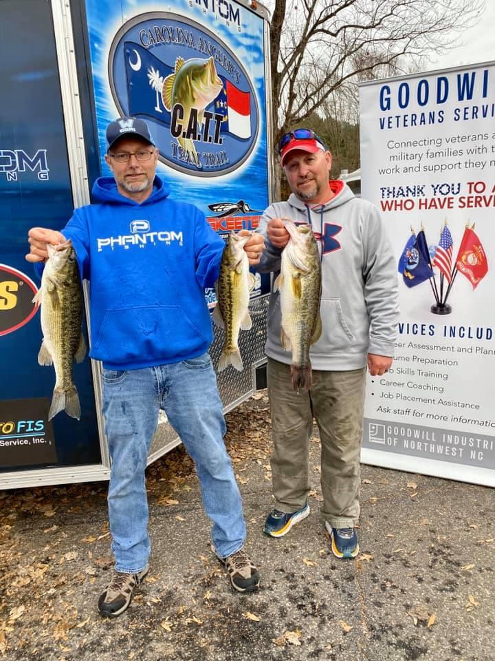 Tournament Results Lake Norman, NC Fall Final Nov 30, 2019