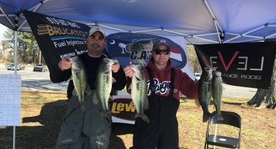 Tournament Results Lake Norman, NC Open Mar 7, 2020