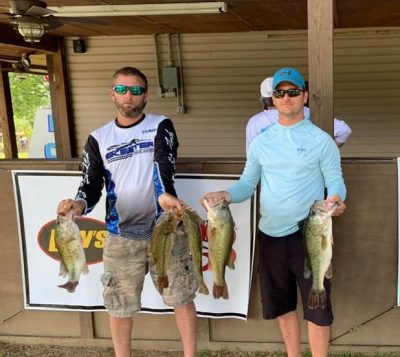 Tournament Results Wateree Open, SC June 13, 2020