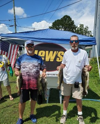 Tournament Results East Pamlico River, NC June 20, 2020