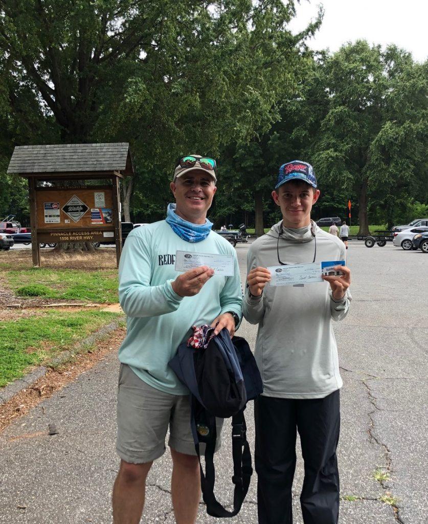 Tournament Results Lake Norman, NC June 27, 2020