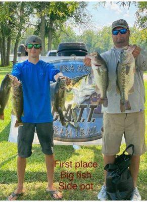 Tournament Results James River, VA July 18, 2020