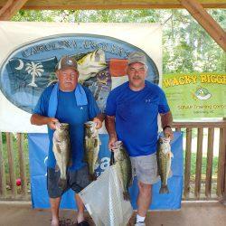 Tournament Results Yadkin Tuckertown Lake, NC July 25, 2020