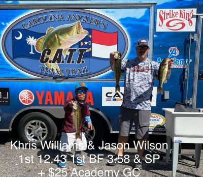 Tournament Results Lake Norman, NC Sept 20, 2020