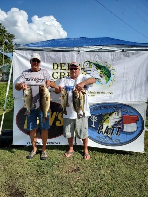 Tournament Results East Pamlico River, NC Sept 26, 2020