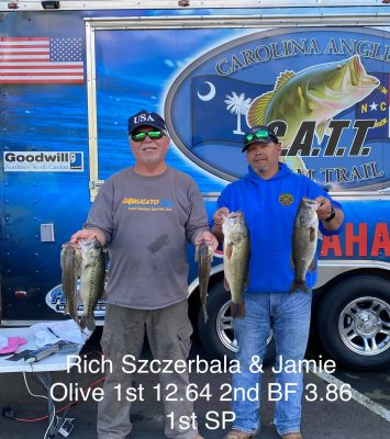 Tournament Results Old North Falls Lake, NC Oct 3, 2020