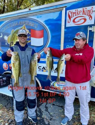 Tournament Results Lake Norman, NC Oct 31, 2020