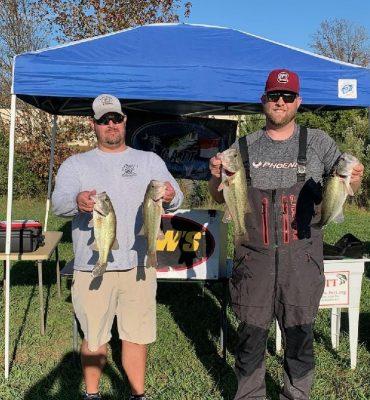 Tournament Results Lake Wylie, SC Nov 21, 2020