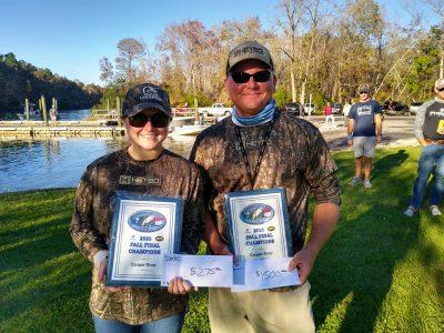 Tournament Results Cooper River, SC Fall Final Nov 21, 2020