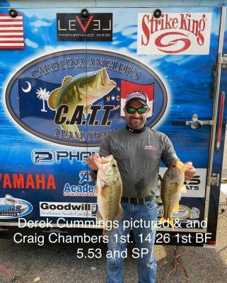 Tournament Results Lake Norman, NC Nov 21, 2020