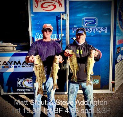Tournament Results Lake Norman, NC Fall Final Nov 28, 2020