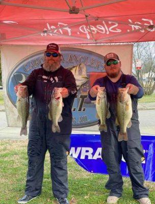 Tournament Results James River, VA March 13, 2021