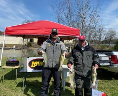 Tournament Results Lake Wylie, SC March 20, 2021