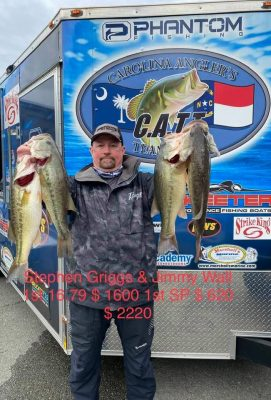 Tournament Results Kerr Lake, VA March 28, 2021