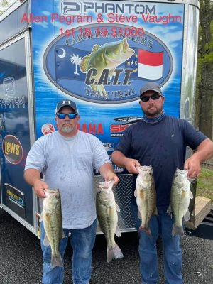 Read more about the article Tournament Results Kerr Lake, VA April 18, 2021