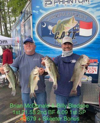 Tournament Results Old North Falls lake, NC April 17, 2021