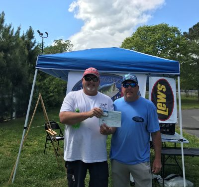 Tournament Results Lake Norman, NC Open April 17, 2021