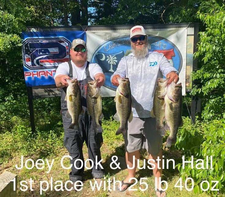 Tournament Results James River, VA May 1, 2021