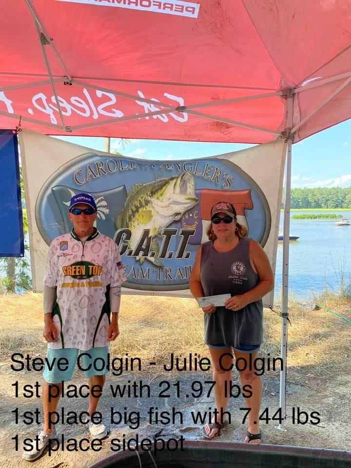 Tournament Results James River, VA July 17, 2021