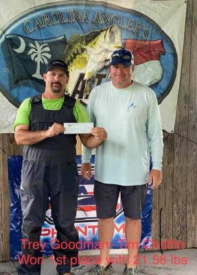 Read more about the article Tournament Results James River, VA August 7, 2021