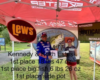 Read more about the article Tournament Results James River, VA Sept 11, 2021