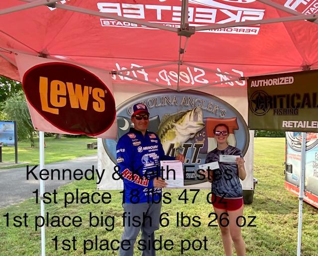 Tournament Results James River, VA Sept 11, 2021