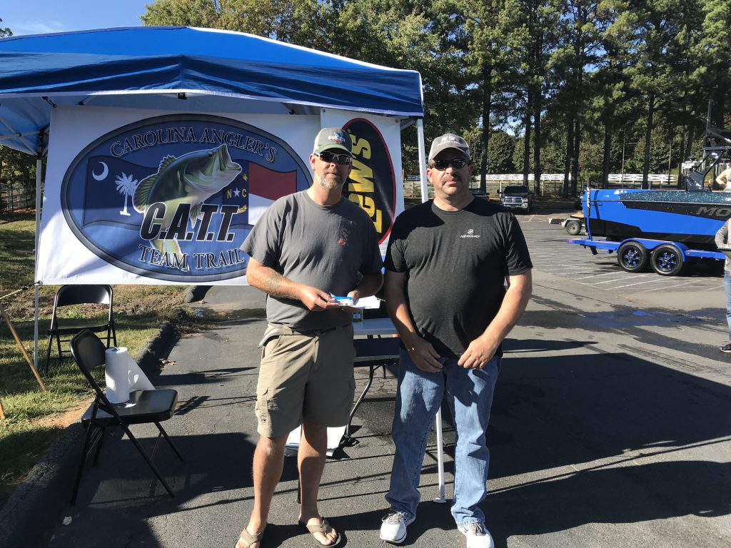 Tournament Results Lake Norman, NC Oct 23, 2021